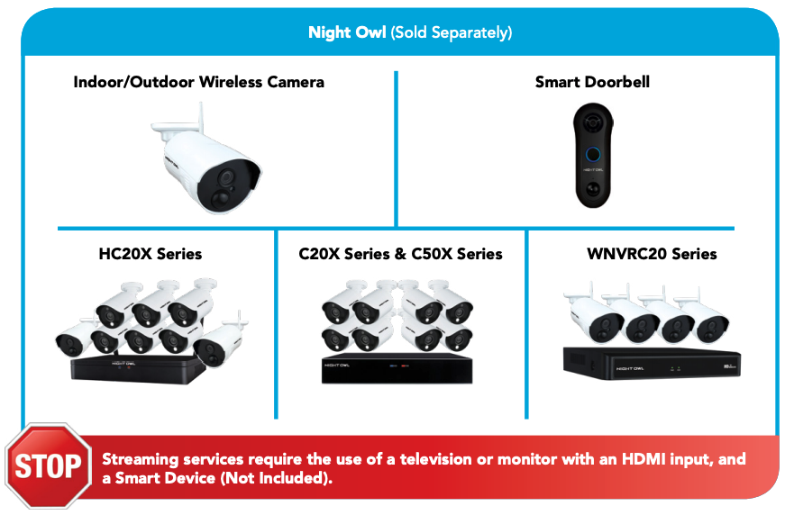 Night_Owl_Compatible_Night_Owl_Devices.png